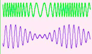 FM and AM radio signals represented